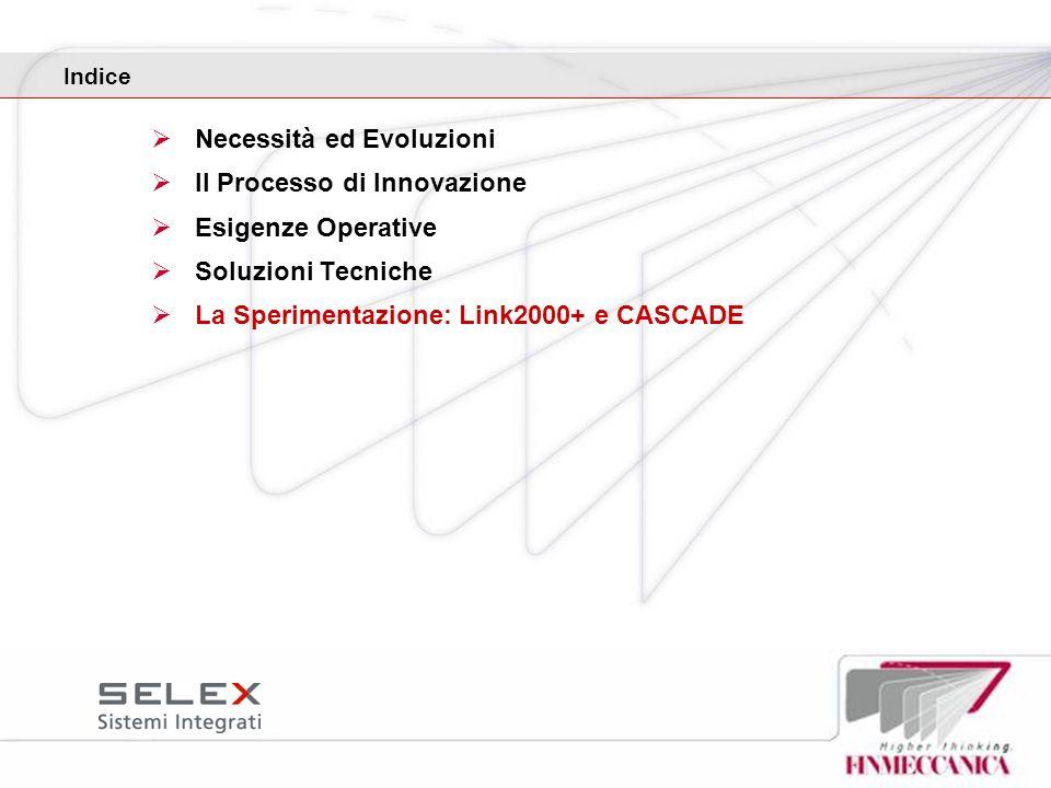 Necessità ed Evoluzioni Il Processo di Innovazione Esigenze Operative Soluzioni Tecniche La Sperimentazione: Link2000+ e CASCADE Indice