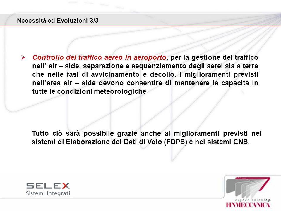Controllo del traffico aereo in aeroporto, per la gestione del traffico nell air – side, separazione e sequenziamento degli aerei sia a terra che nell