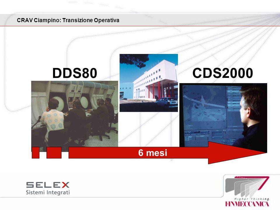 CRAV Ciampino: Transizione Operativa 6 mesi DDS80 CDS2000