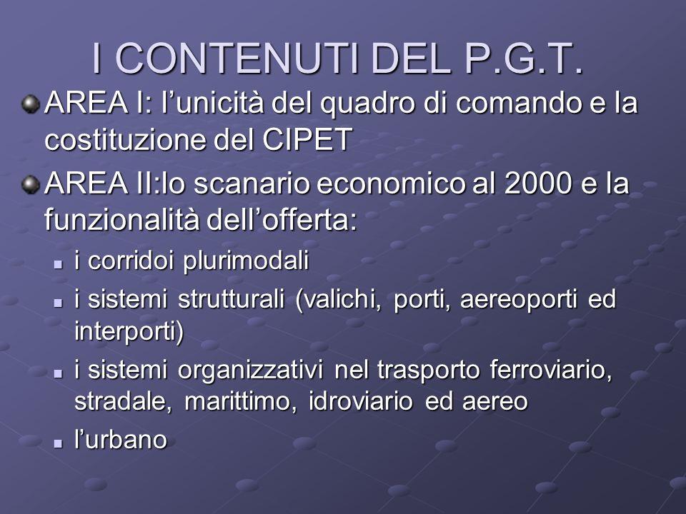 I CONTENUTI DEL P.G.T.