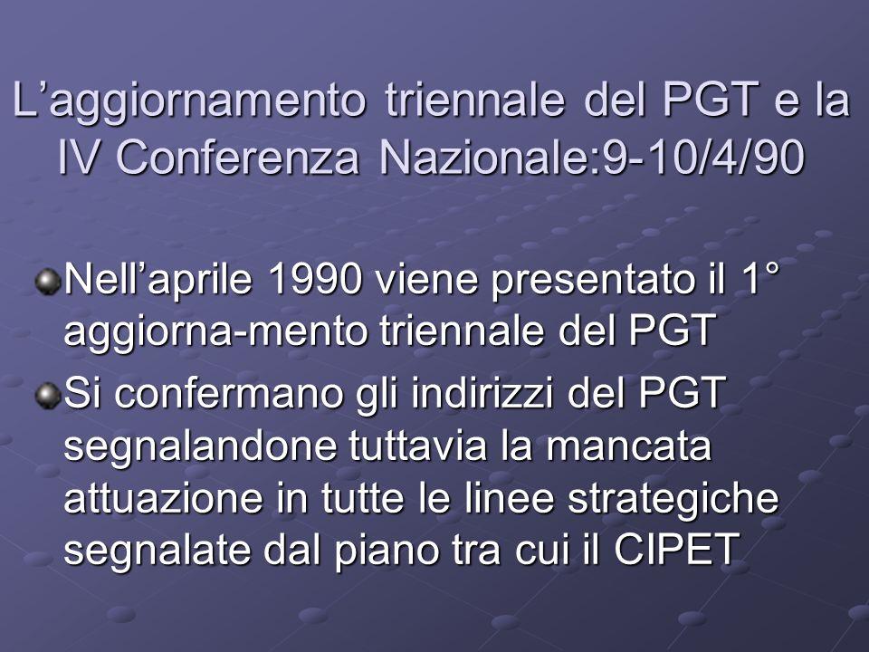 Laggiornamento triennale del PGT e la IV Conferenza Nazionale:9-10/4/90 Nellaprile 1990 viene presentato il 1° aggiorna-mento triennale del PGT Si confermano gli indirizzi del PGT segnalandone tuttavia la mancata attuazione in tutte le linee strategiche segnalate dal piano tra cui il CIPET