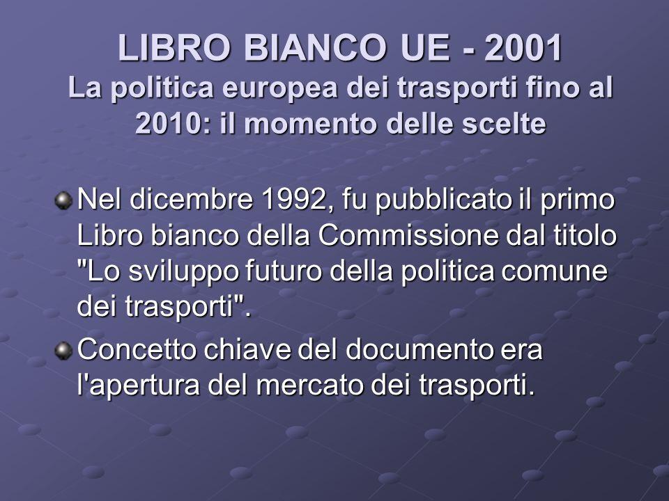 LIBRO BIANCO UE - 2001 La politica europea dei trasporti fino al 2010: il momento delle scelte Nel dicembre 1992, fu pubblicato il primo Libro bianco della Commissione dal titolo Lo sviluppo futuro della politica comune dei trasporti .