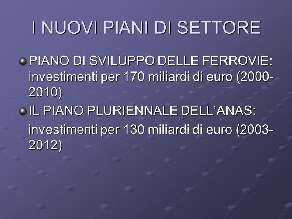 I NUOVI PIANI DI SETTORE PIANO DI SVILUPPO DELLE FERROVIE: investimenti per 170 miliardi di euro (2000- 2010) IL PIANO PLURIENNALE DELLANAS: investimenti per 130 miliardi di euro (2003- 2012) investimenti per 130 miliardi di euro (2003- 2012)