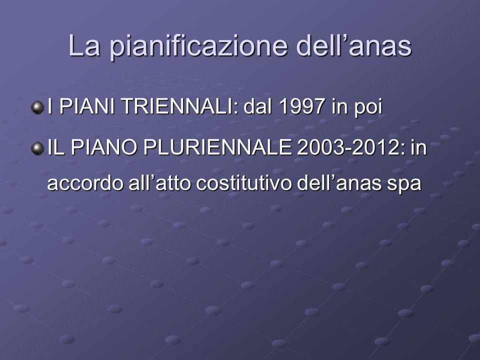 La pianificazione dellanas I PIANI TRIENNALI: dal 1997 in poi IL PIANO PLURIENNALE 2003-2012: in accordo allatto costitutivo dellanas spa
