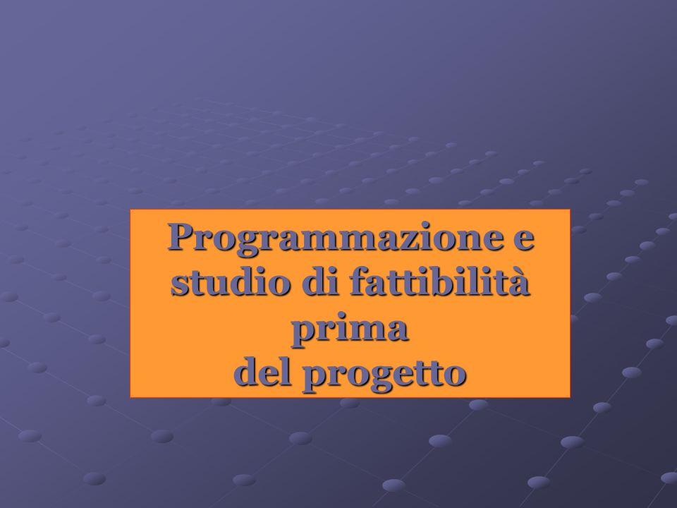 Titolo relazione Relatore Programmazione e studio di fattibilità prima del progetto