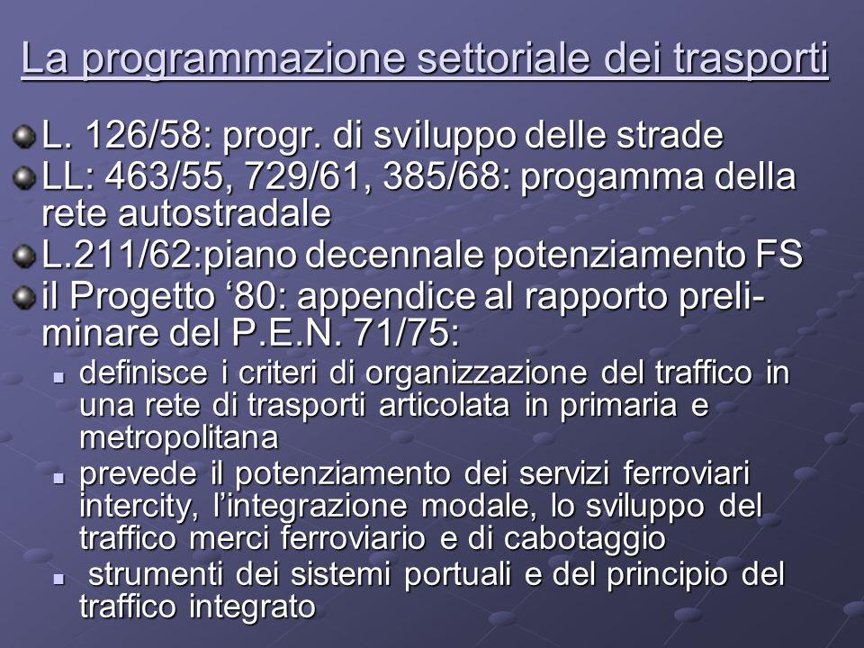 La programmazione settoriale dei trasporti L. 126/58: progr.
