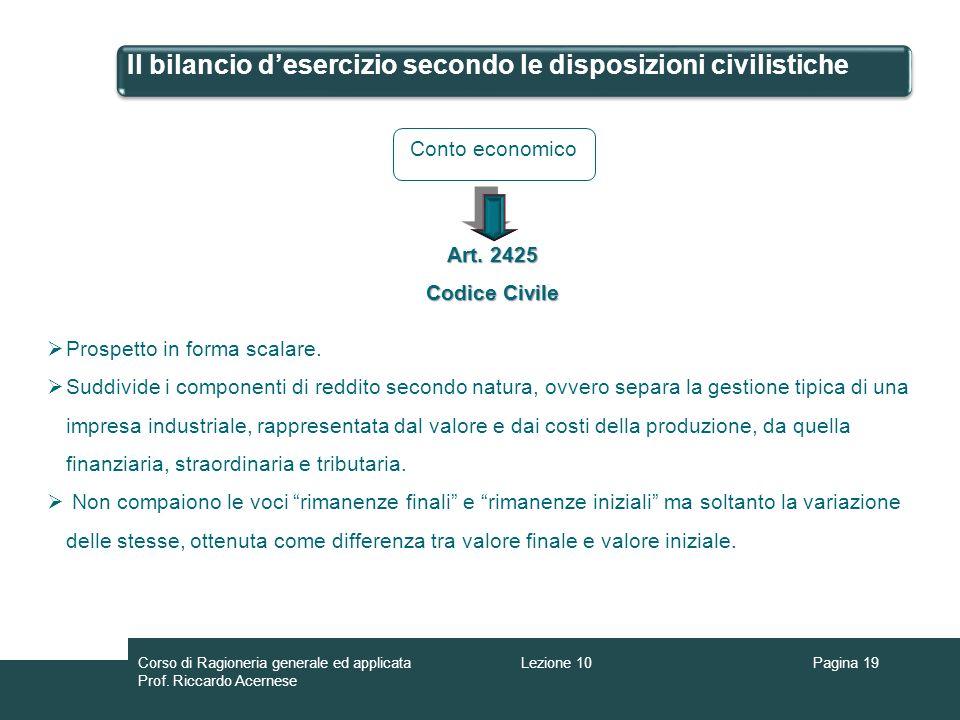 Il bilancio desercizio secondo le disposizioni civilistiche Pagina 19 Conto economico Art.