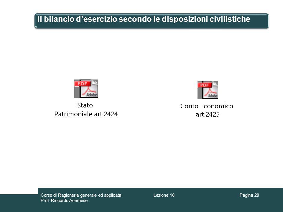 Il bilancio desercizio secondo le disposizioni civilistiche Pagina 20Lezione 10Corso di Ragioneria generale ed applicata Prof.