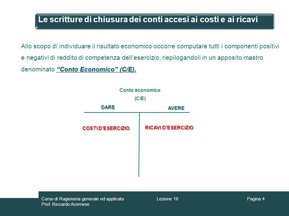 Le scritture di chiusura dei conti accesi ai costi e ai ricavi Pagina 4 Conto Economico (C/E).
