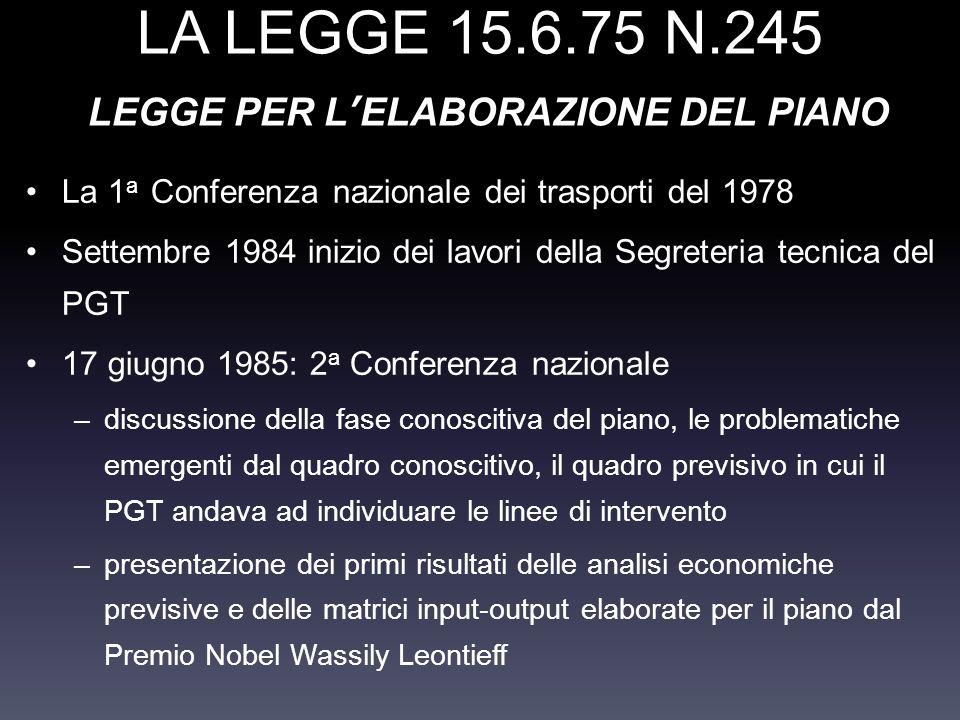 LA LEGGE 15.6.75 N.245 LEGGE PER LELABORAZIONE DEL PIANO La 1 a Conferenza nazionale dei trasporti del 1978 Settembre 1984 inizio dei lavori della Seg