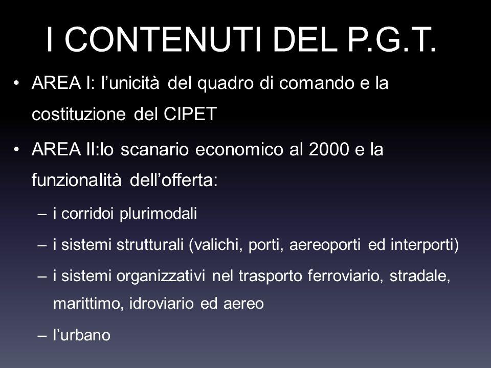 I CONTENUTI DEL P.G.T. AREA I: lunicità del quadro di comando e la costituzione del CIPET AREA II:lo scanario economico al 2000 e la funzionalità dell