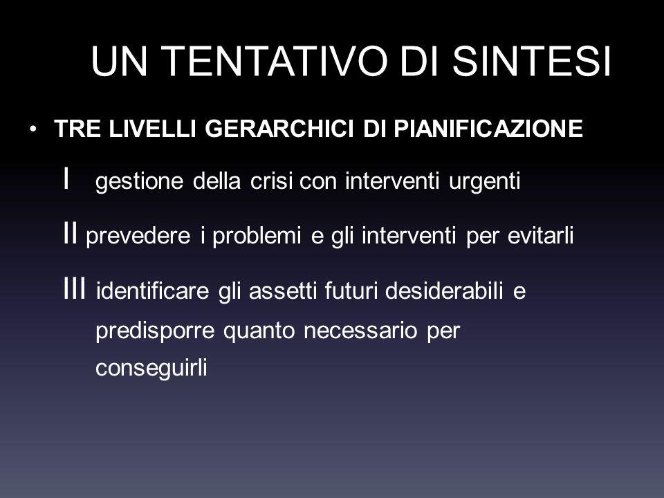 UN TENTATIVO DI SINTESI TRE LIVELLI GERARCHICI DI PIANIFICAZIONE I gestione della crisi con interventi urgenti II prevedere i problemi e gli intervent