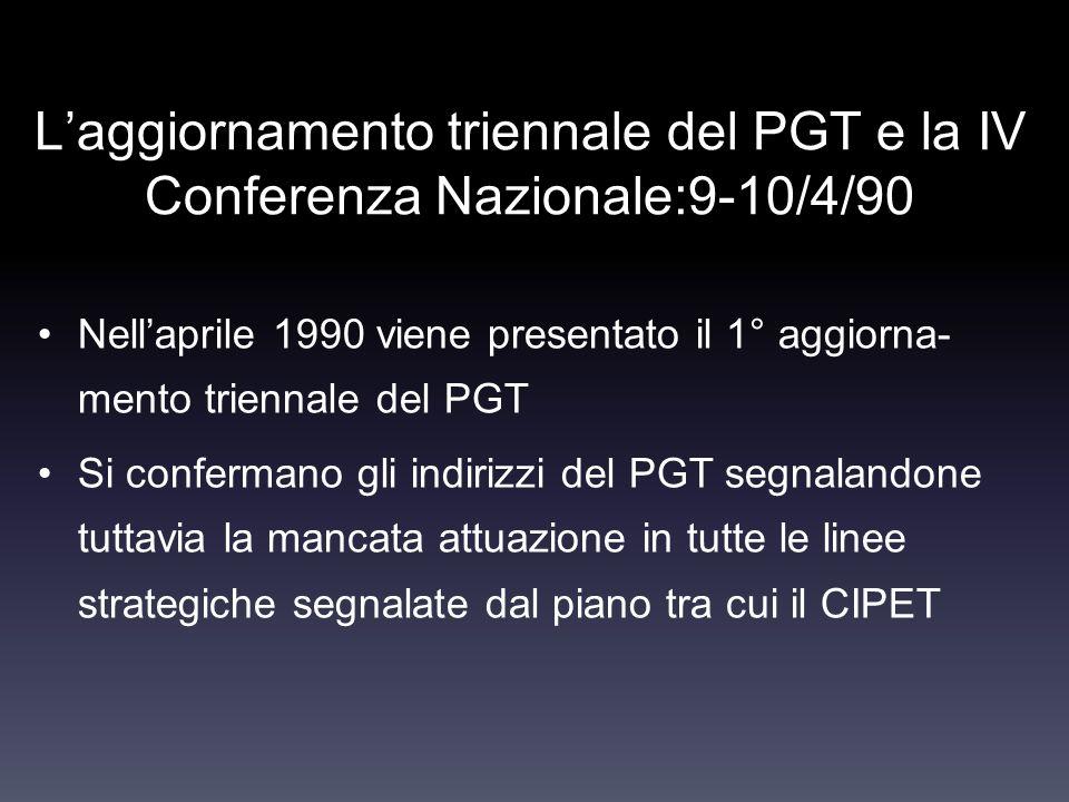 Laggiornamento triennale del PGT e la IV Conferenza Nazionale:9-10/4/90 Nellaprile 1990 viene presentato il 1° aggiorna- mento triennale del PGT Si co