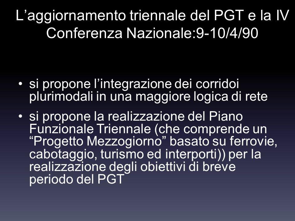 Laggiornamento triennale del PGT e la IV Conferenza Nazionale:9-10/4/90 si propone lintegrazione dei corridoi plurimodali in una maggiore logica di re