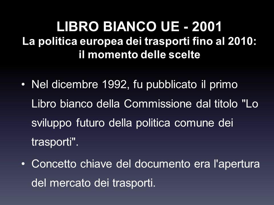 LIBRO BIANCO UE - 2001 La politica europea dei trasporti fino al 2010: il momento delle scelte Nel dicembre 1992, fu pubblicato il primo Libro bianco