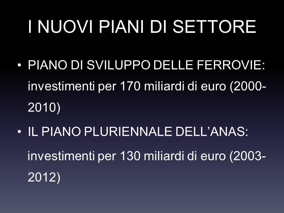 I NUOVI PIANI DI SETTORE PIANO DI SVILUPPO DELLE FERROVIE: investimenti per 170 miliardi di euro (2000- 2010) IL PIANO PLURIENNALE DELLANAS: investime