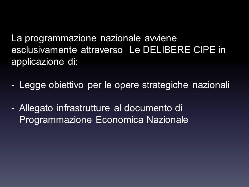 La programmazione nazionale avviene esclusivamente attraverso Le DELIBERE CIPE in applicazione di: -Legge obiettivo per le opere strategiche nazionali