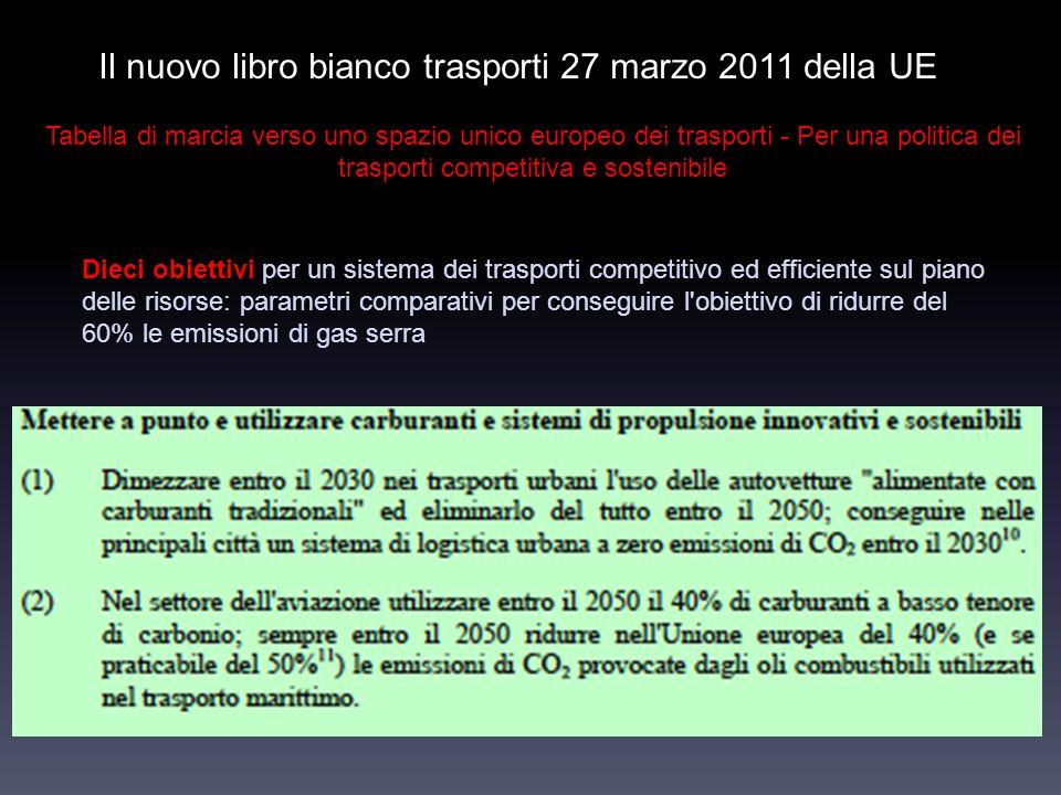 Il nuovo libro bianco trasporti 27 marzo 2011 della UE Dieci obiettivi per un sistema dei trasporti competitivo ed efficiente sul piano delle risorse: