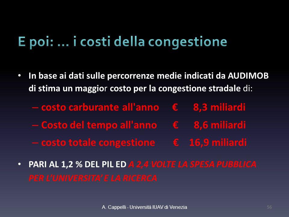 In base ai dati sulle percorrenze medie indicati da AUDIMOB di stima un maggior costo per la congestione stradale di: – costo carburante all'anno 8,3
