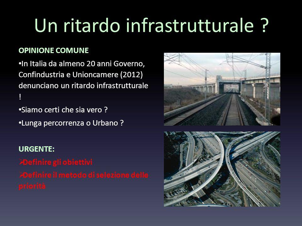 Un ritardo infrastrutturale ? OPINIONE COMUNE In Italia da almeno 20 anni Governo, Confindustria e Unioncamere (2012) denunciano un ritardo infrastrut