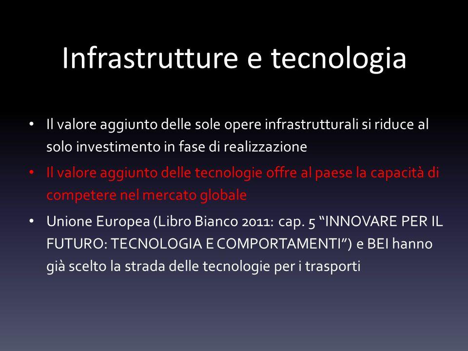 Infrastrutture e tecnologia Il valore aggiunto delle sole opere infrastrutturali si riduce al solo investimento in fase di realizzazione Il valore agg