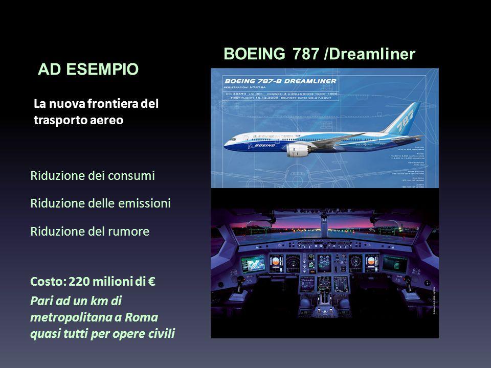 La nuova frontiera del trasporto aereo Riduzione dei consumi Riduzione delle emissioni Riduzione del rumore Costo: 220 milioni di Pari ad un km di met
