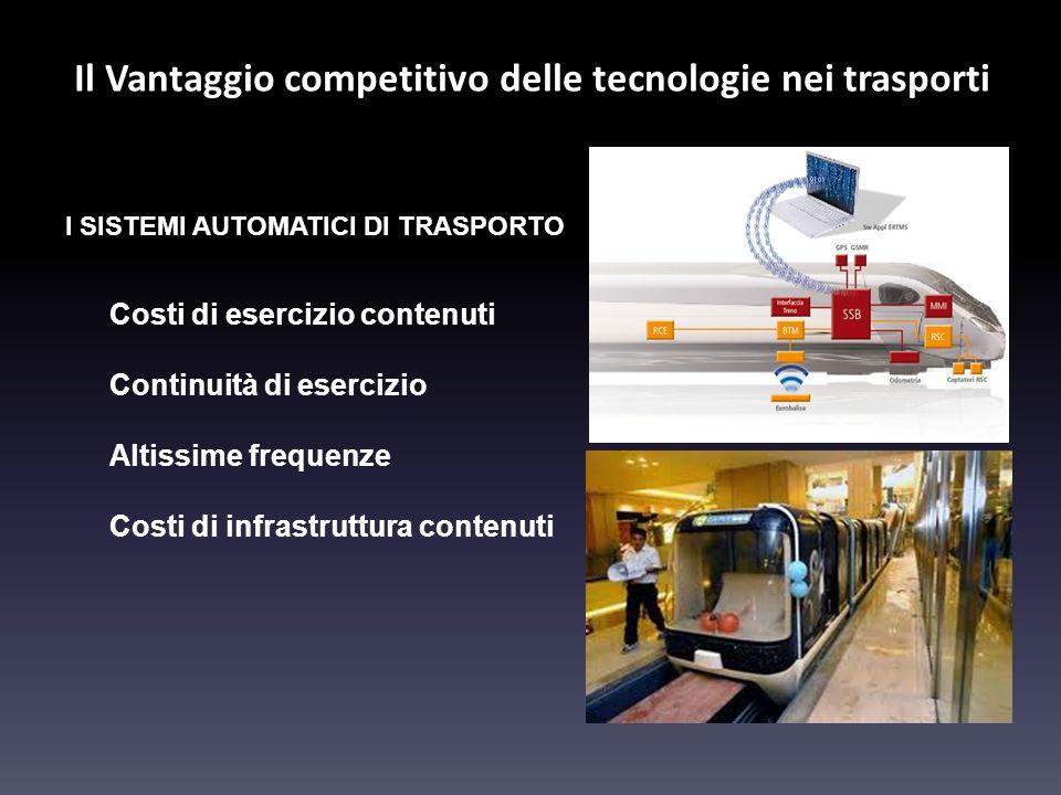 Il Vantaggio competitivo delle tecnologie nei trasporti I SISTEMI AUTOMATICI DI TRASPORTO Costi di esercizio contenuti Continuità di esercizio Altissi