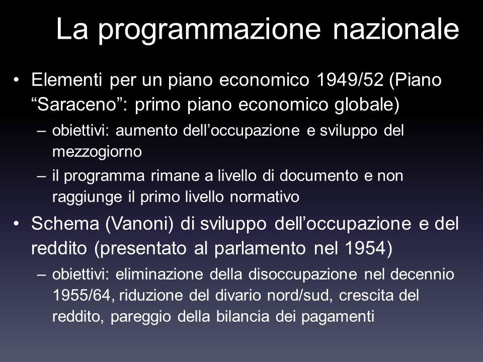 La programmazione nazionale Elementi per un piano economico 1949/52 (PianoSaraceno: primo piano economico globale) –obiettivi: aumento delloccupazione