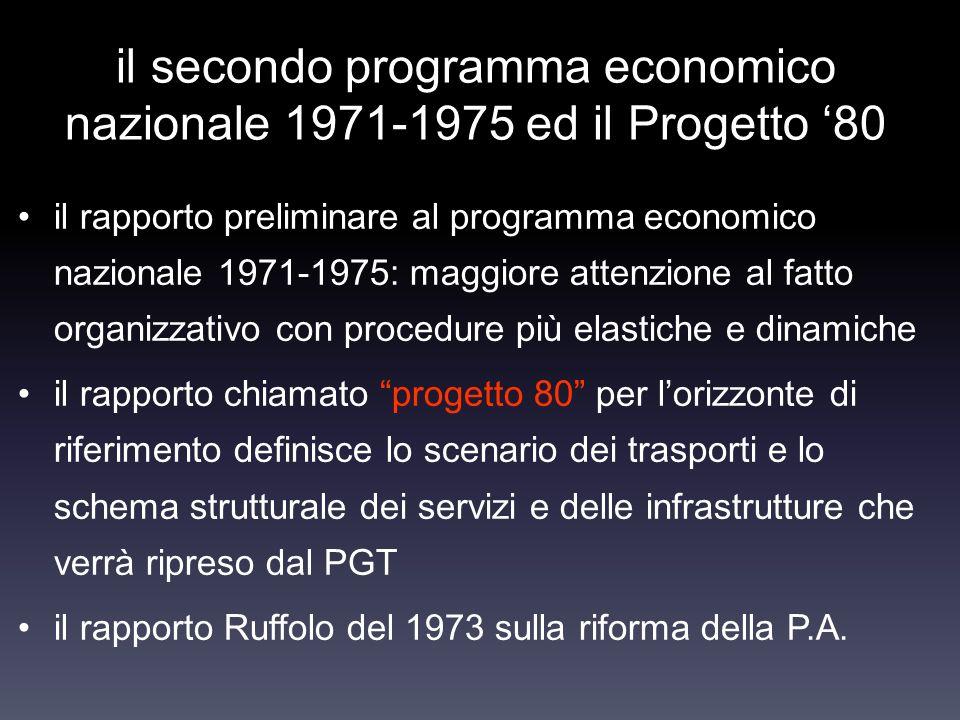 il secondo programma economico nazionale 1971-1975 ed il Progetto 80 il rapporto preliminare al programma economico nazionale 1971-1975: maggiore atte