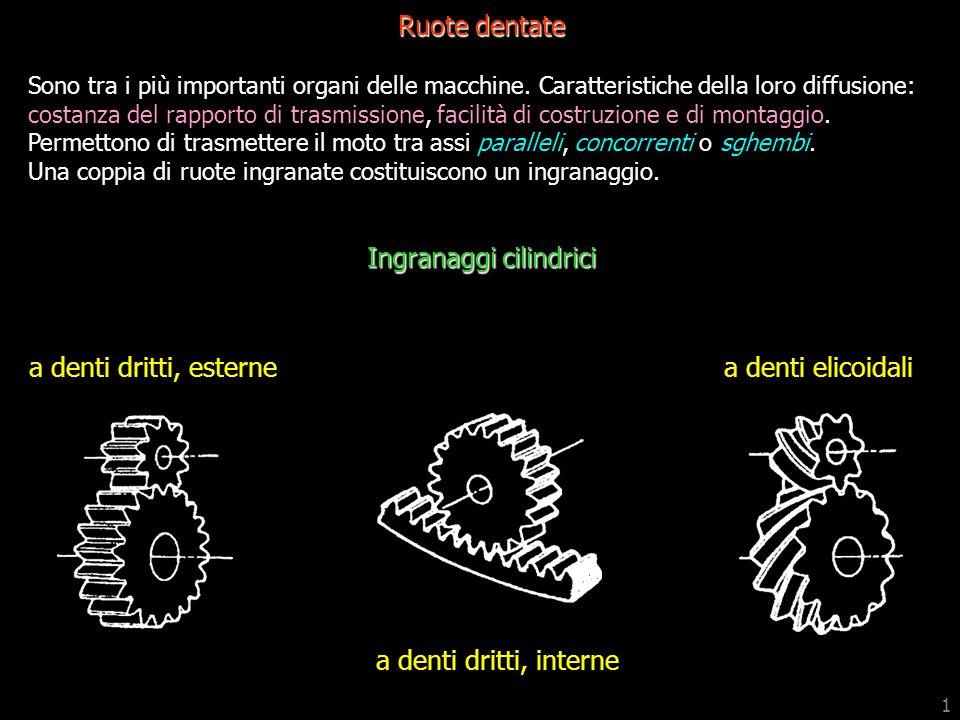 22 Ingranaggi conici Il loro nome deriva dalla forma delle primitive di funzionamento.