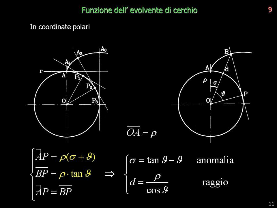 11 9 In coordinate polari Funzione dell evolvente di cerchio