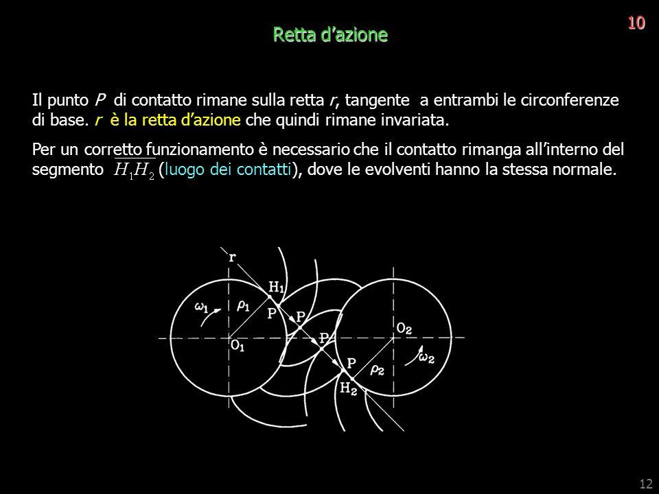 12 10 Retta dazione Il punto P di contatto rimane sulla retta r, tangente a entrambi le circonferenze di base. r è la retta dazione che quindi rimane