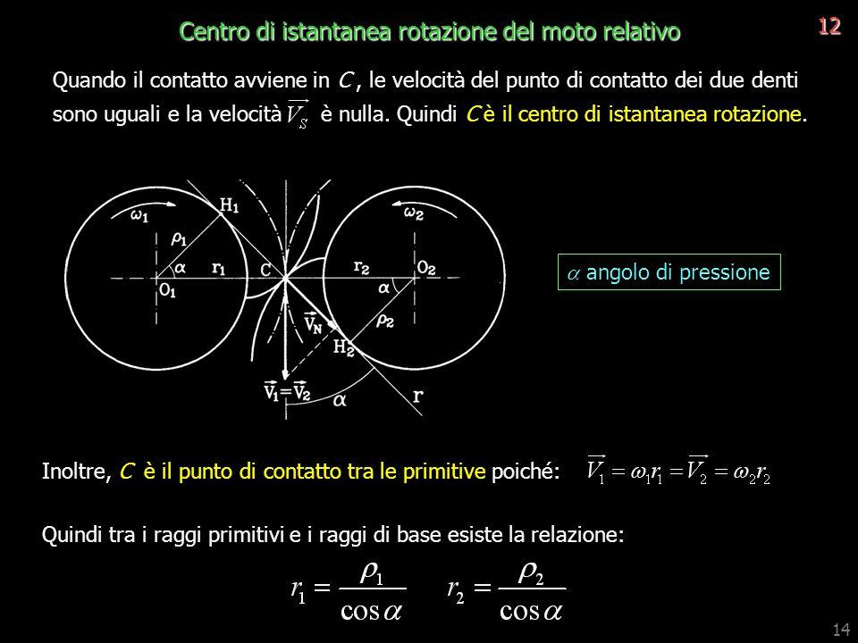 14 12 Centro di istantanea rotazione del moto relativo Quando il contatto avviene in C, le velocità del punto di contatto dei due denti sono uguali e