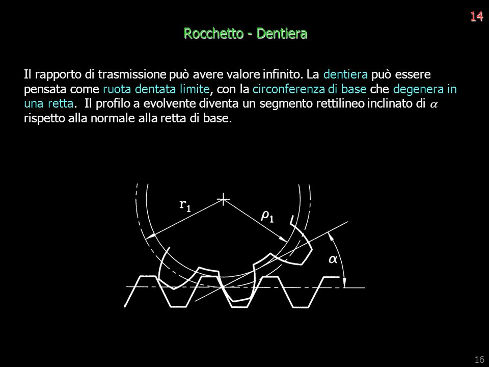 16 14 Rocchetto - Dentiera Il rapporto di trasmissione può avere valore infinito. La dentiera può essere pensata come ruota dentata limite, con la cir