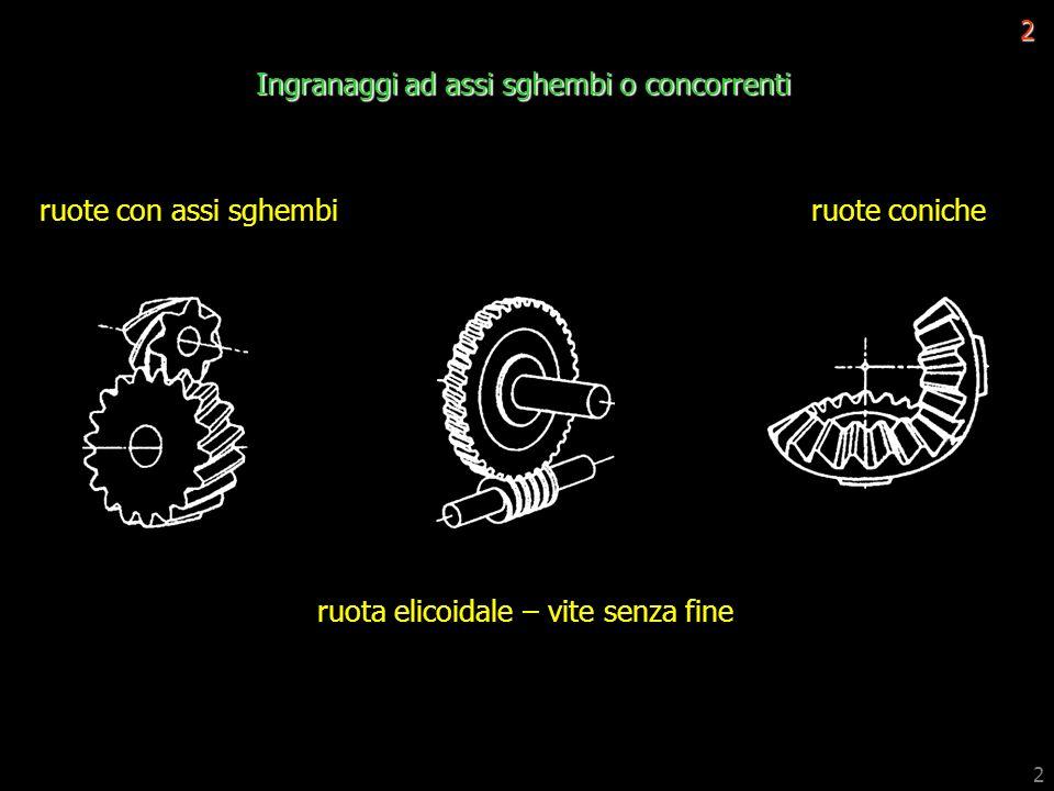 2 2 ruota elicoidale – vite senza fine ruote con assi sghembiruote coniche Ingranaggi ad assi sghembi o concorrenti