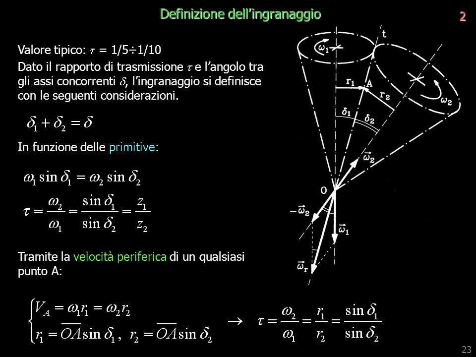 23 2 Valore tipico: = 1/5÷1/10 Dato il rapporto di trasmissione e langolo tra gli assi concorrenti, lingranaggio si definisce con le seguenti consider