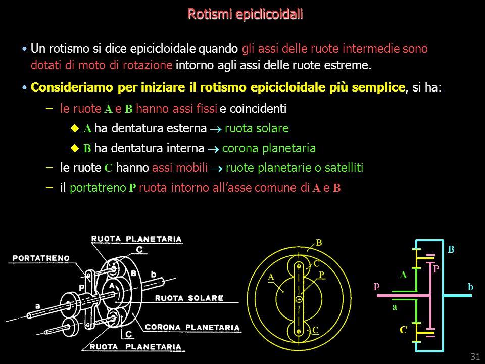 31 Rotismi epiclicoidali Un rotismo si dice epicicloidale quando gli assi delle ruote intermedie sono dotati di moto di rotazione intorno agli assi de