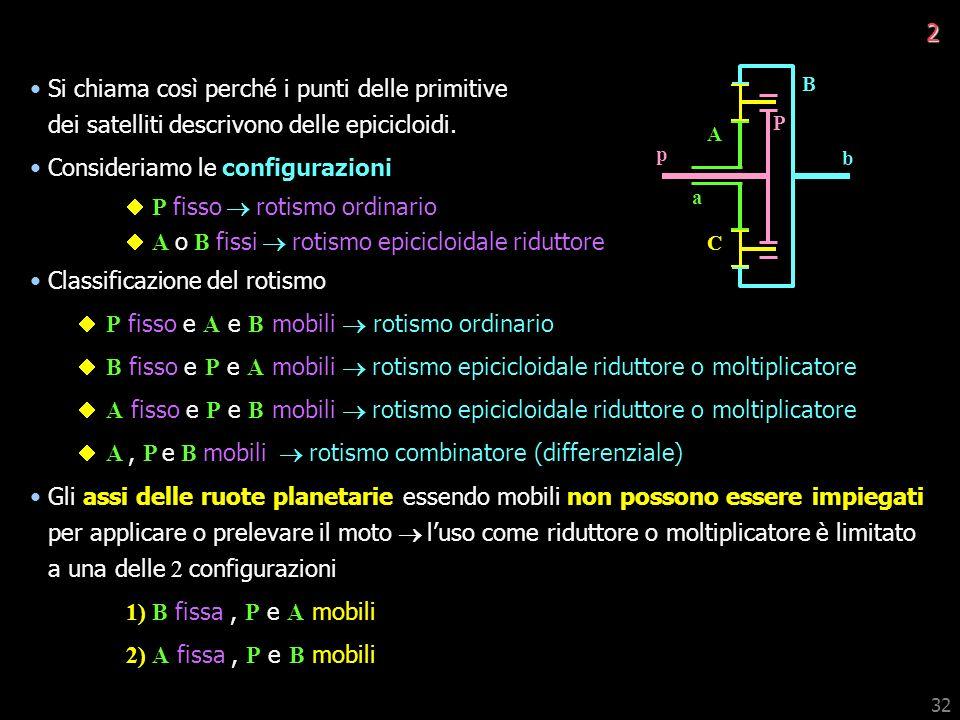 32 2 Si chiama così perché i punti delle primitive dei satelliti descrivono delle epicicloidi. Consideriamo le configurazioni P fisso rotismo ordinari