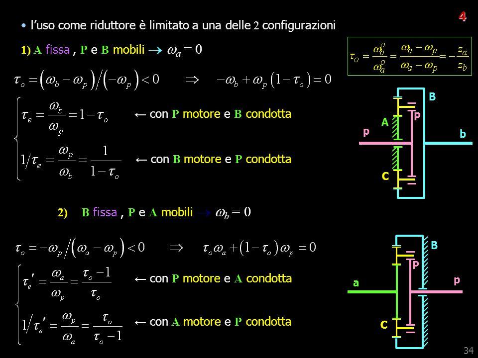 34 luso come riduttore è limitato a una delle 2 configurazioni 1) A fissa, P e B mobili a = 0 2)B fissa, P e A mobili b = 0 4 a A C p P B B b p P A C