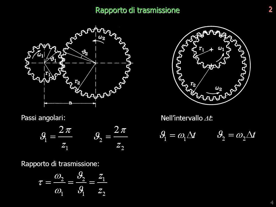 4 2 Passi angolari: Rapporto di trasmissione: Nellintervallo t: Rapporto di trasmissione