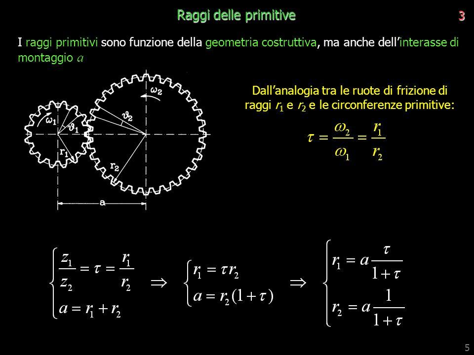 5 3 I raggi primitivi sono funzione della geometria costruttiva, ma anche dellinterasse di montaggio a Dallanalogia tra le ruote di frizione di raggi