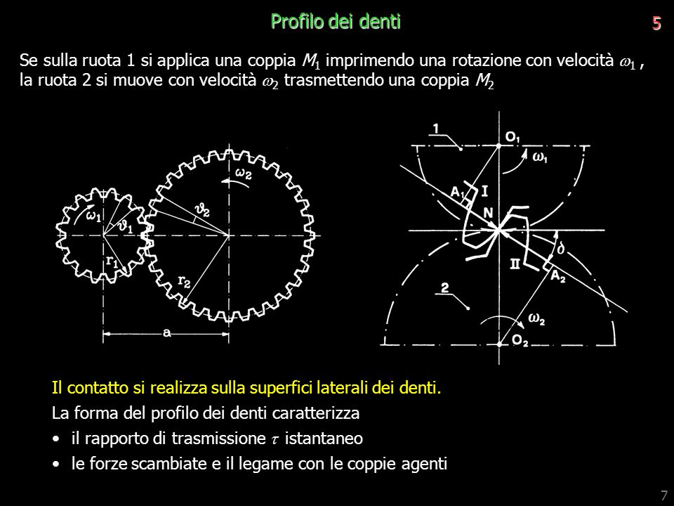 8 6 Denti rettangolari: forze scambiate Un dente della ruota 1 preme su un un dente della ruota 2.