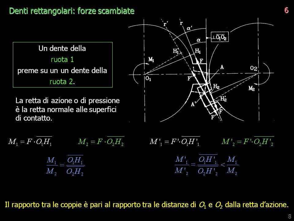 9 Denti rettangolari: rapporto di trasmissione istantaneo 7 Per un contatto regolare le componenti delle velocità normali alla superfici di contatto devono essere uguali.
