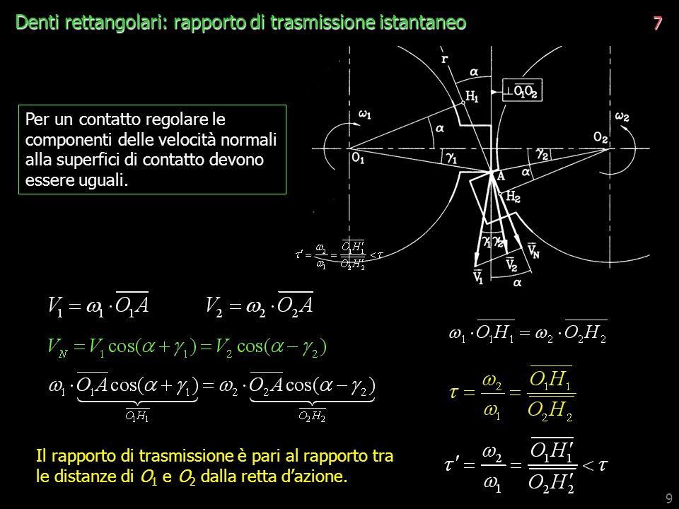 9 Denti rettangolari: rapporto di trasmissione istantaneo 7 Per un contatto regolare le componenti delle velocità normali alla superfici di contatto d