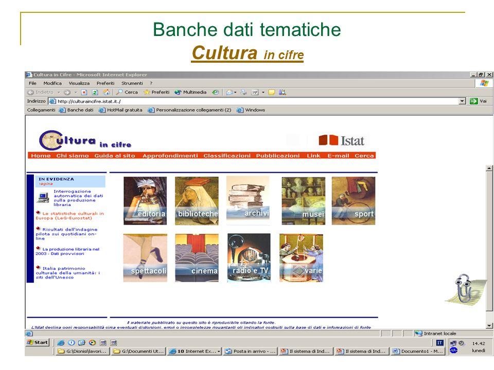 Banche dati tematiche Cultura in cifre Cultura in cifre