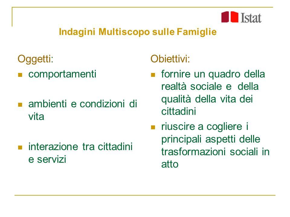 Oggetti: comportamenti ambienti e condizioni di vita interazione tra cittadini e servizi Obiettivi: fornire un quadro della realtà sociale e della qua