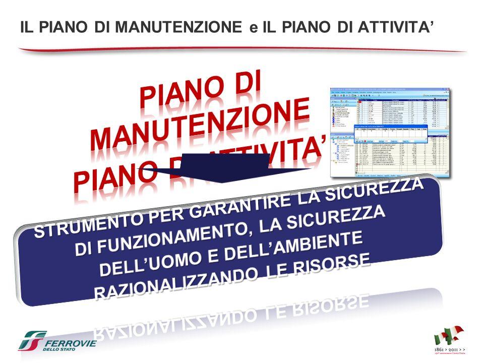 IL PIANO DI MANUTENZIONE e IL PIANO DI ATTIVITA