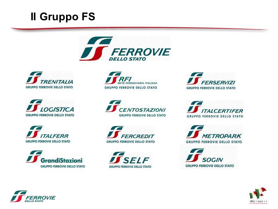 Il Gruppo FS