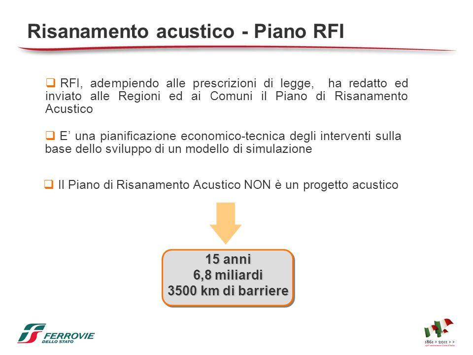 RFI, adempiendo alle prescrizioni di legge, ha redatto ed inviato alle Regioni ed ai Comuni il Piano di Risanamento Acustico Il Piano di Risanamento A