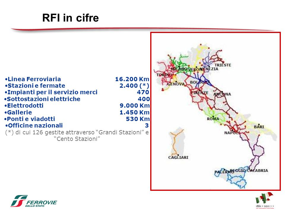 Progetti di stage in RFI LaureeProgetto formativo Tutor aziendale Strutture/ Impianti Se di Ing.